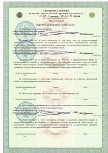 """Группа охранных предприятий """"НИКС-ДМ"""""""